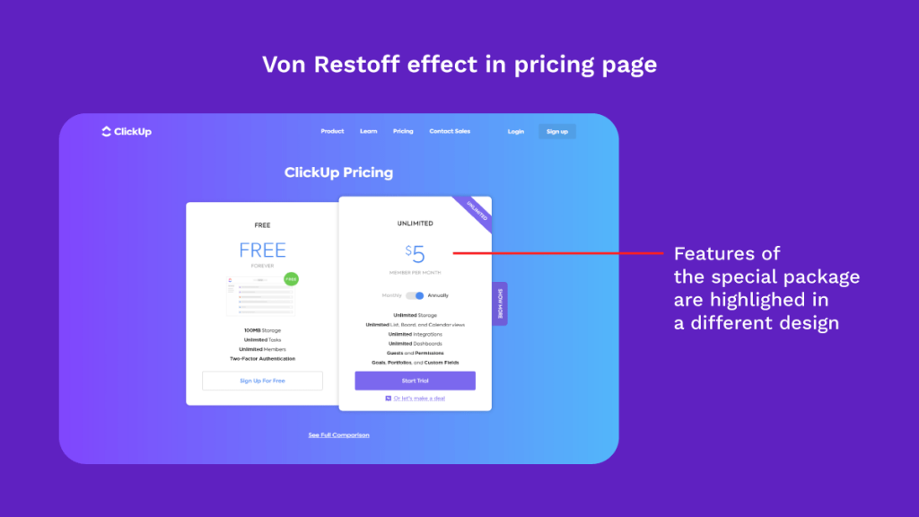Von Restoff effect in designing the UX of pricing pages