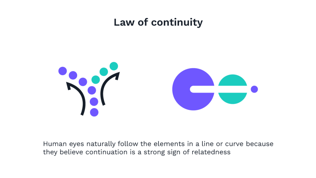 UX laws: law of continuity