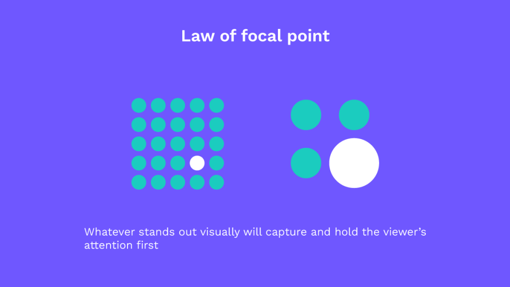 UX laws: Law of focal point
