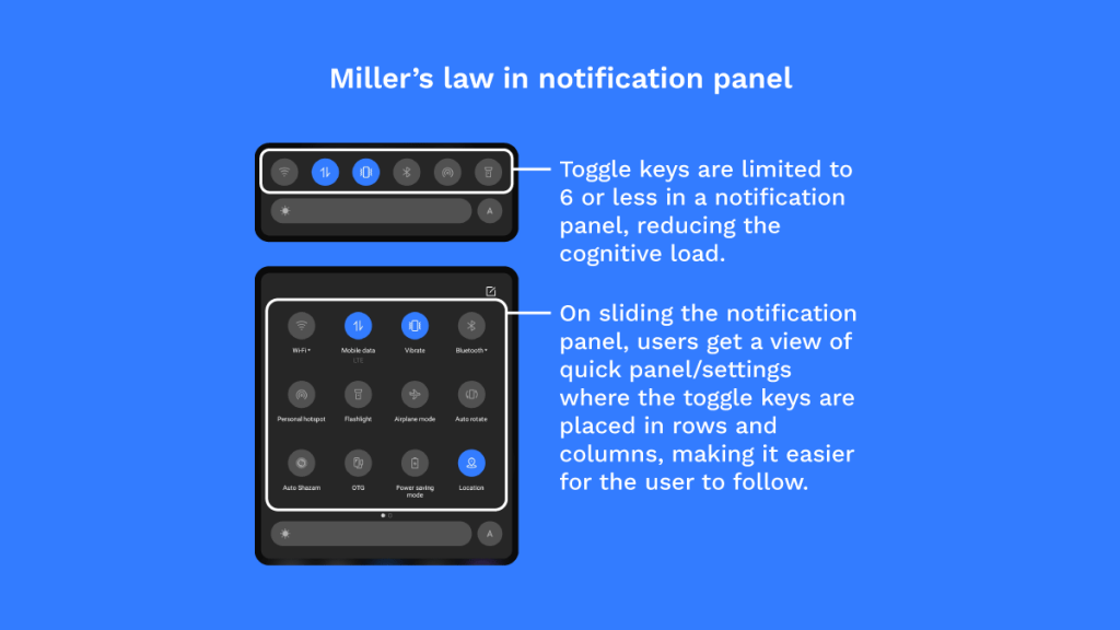Millers law used in designing smartphone notification panel