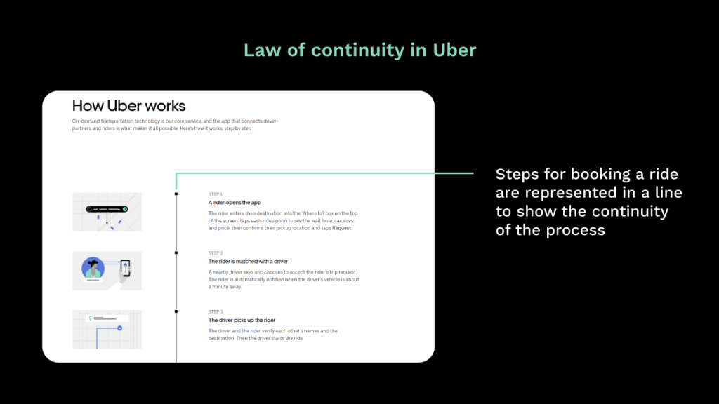 Law of continuity in Uber website UX design